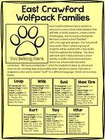 Wolfpack Families